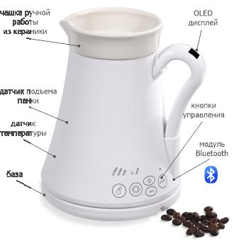 электротурка рецепт турецкий кофе
